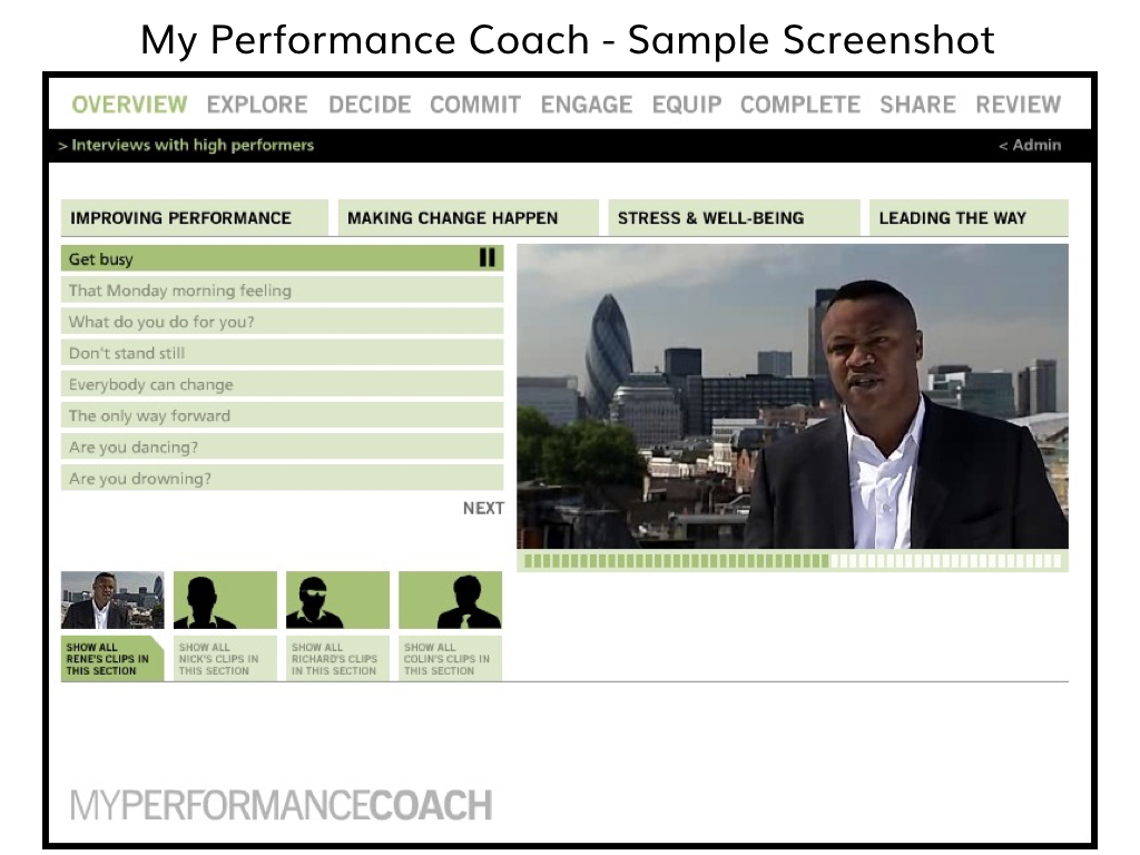 Performance support coaching system Rene Carayol